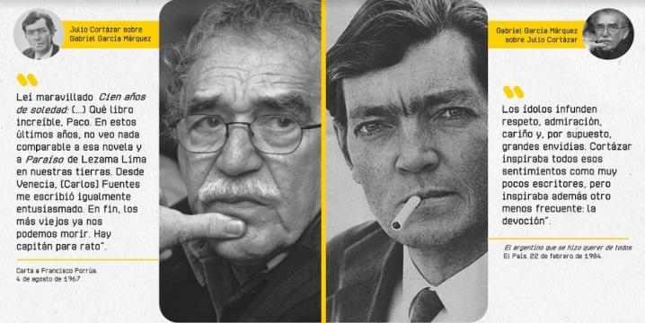 García Márquez-Cortázar